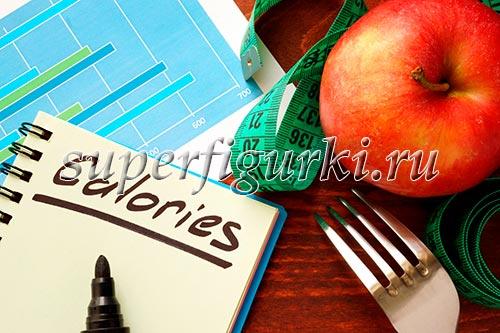 podschet-kaloriy-dlya-pohudeniya