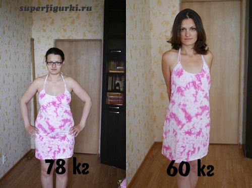 Как срочно похудеть на 20 кг за 2 месяца.