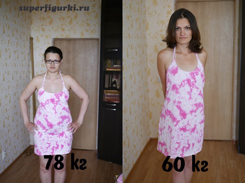 Лена Щербина до и после похудения