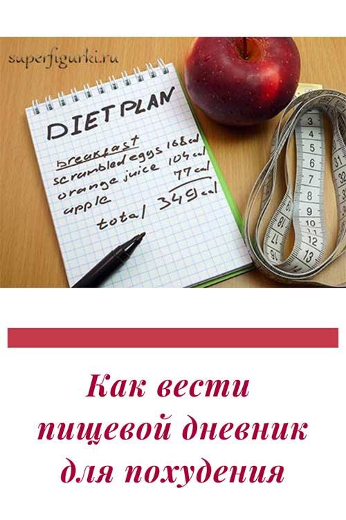 Пищевой дневник для похудения | Superfigurki.ru Психология похудения