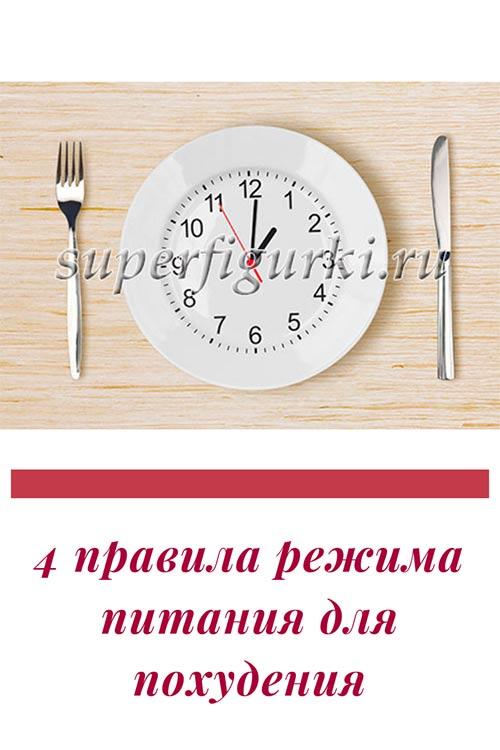 Режим питания для похудения | Superfigurki.ru Психология похудения