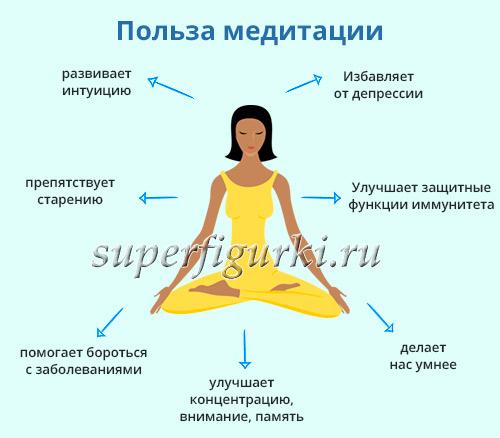 infografika-polza-meditatsii